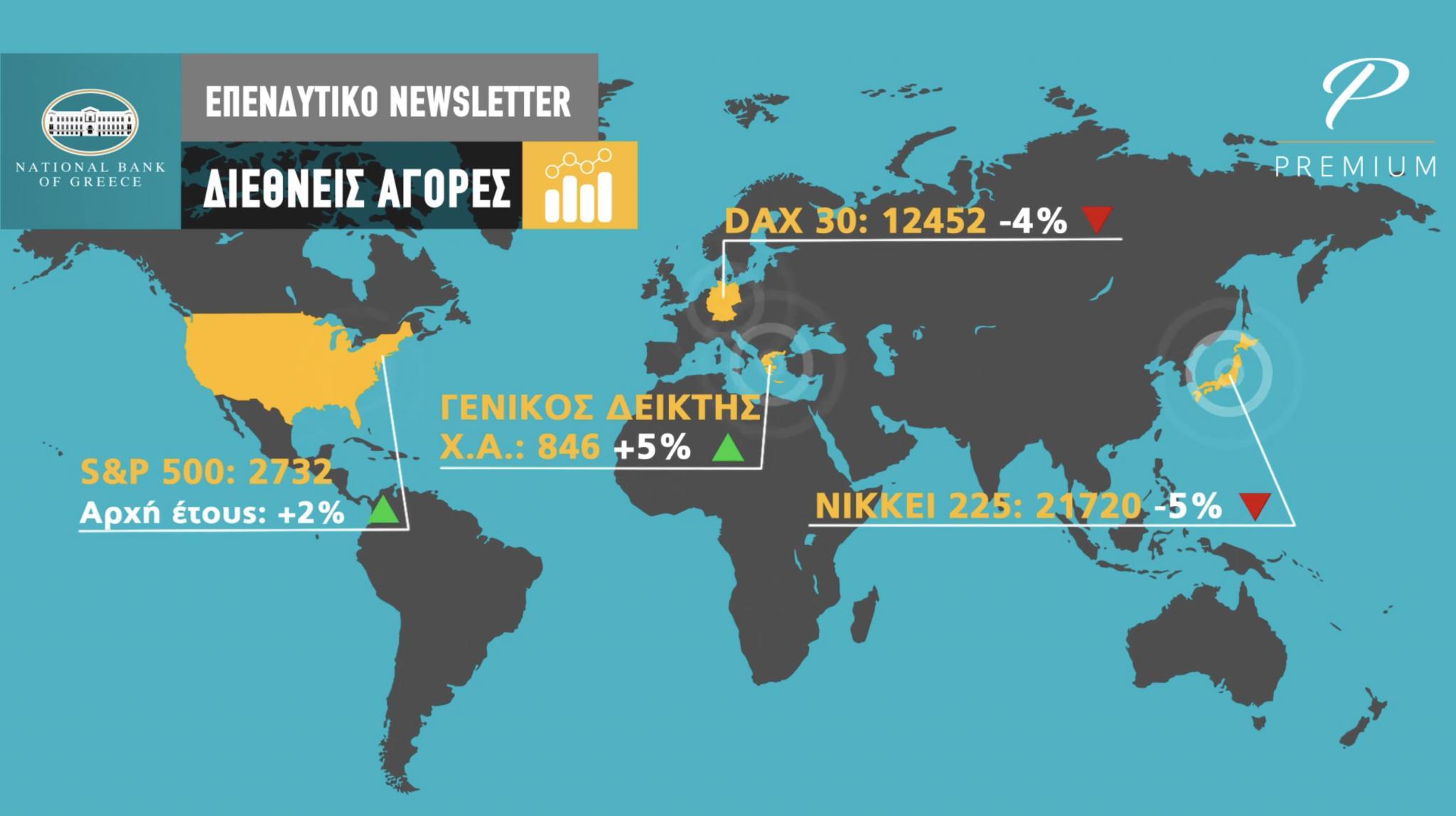 National Bank of Greece – Weekly Report
